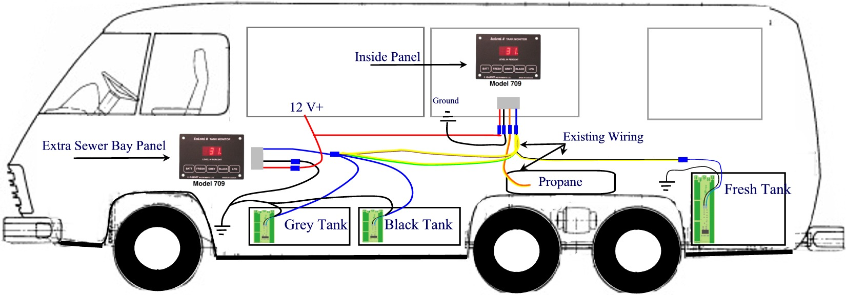 rv volt wiring diagram images rv tank monitor wiring diagram lzk gallery